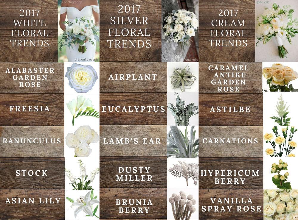 флористика, мода 2017, зимние цветы