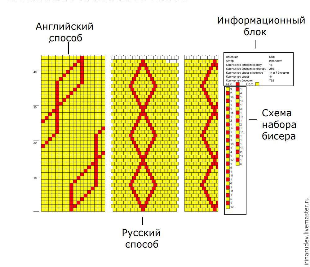 схема для ручного ковроделия