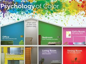 Раскрасьте свой мир осознанно — «цветознание» или влияние цвета на человека. Ярмарка Мастеров - ручная работа, handmade.
