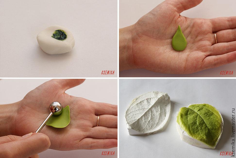 нарисовать простые полимерная глина для начинающих фото пошагово кофе пирожные прайс