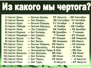 Славянские чертоги- как знаки зодиака.. Ярмарка Мастеров - ручная работа, handmade.