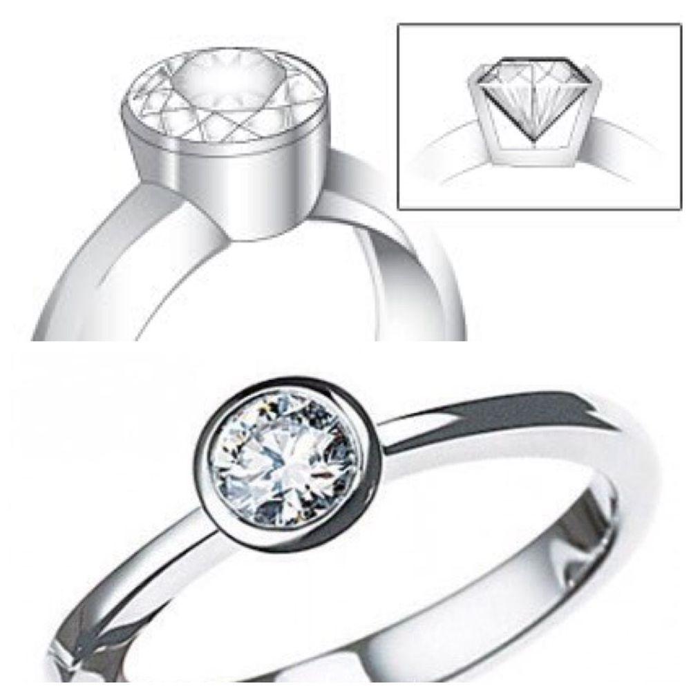 драгоценные камни, оценка камней, характеристики бриллианта, экспертиза, характеристика бриллианта, ювелир-оценщик