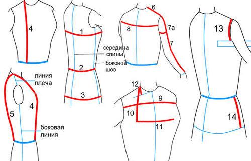 мерки, снятие мерок, обхват талии, обхват бедер, измерения фигуры, как правильно снять мерки, шьем на заказ, индивидуальный пошив