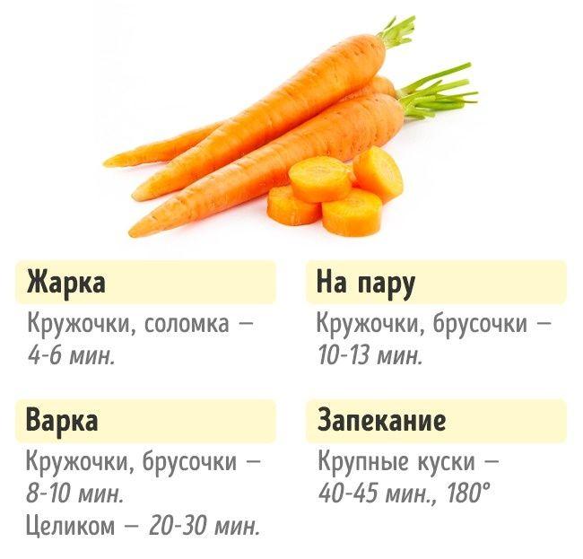 как готовить овощи