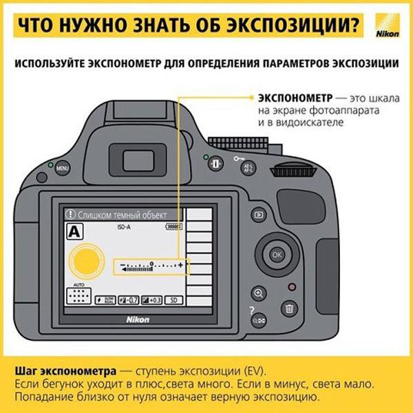 Как быстро настроить фотоаппарат