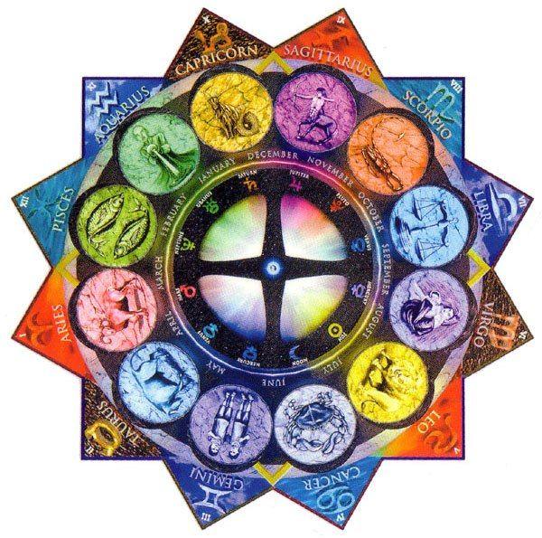 цвет, цветовые сочетания, знак зодиака, знаки зодиака, полезное, полезная информация