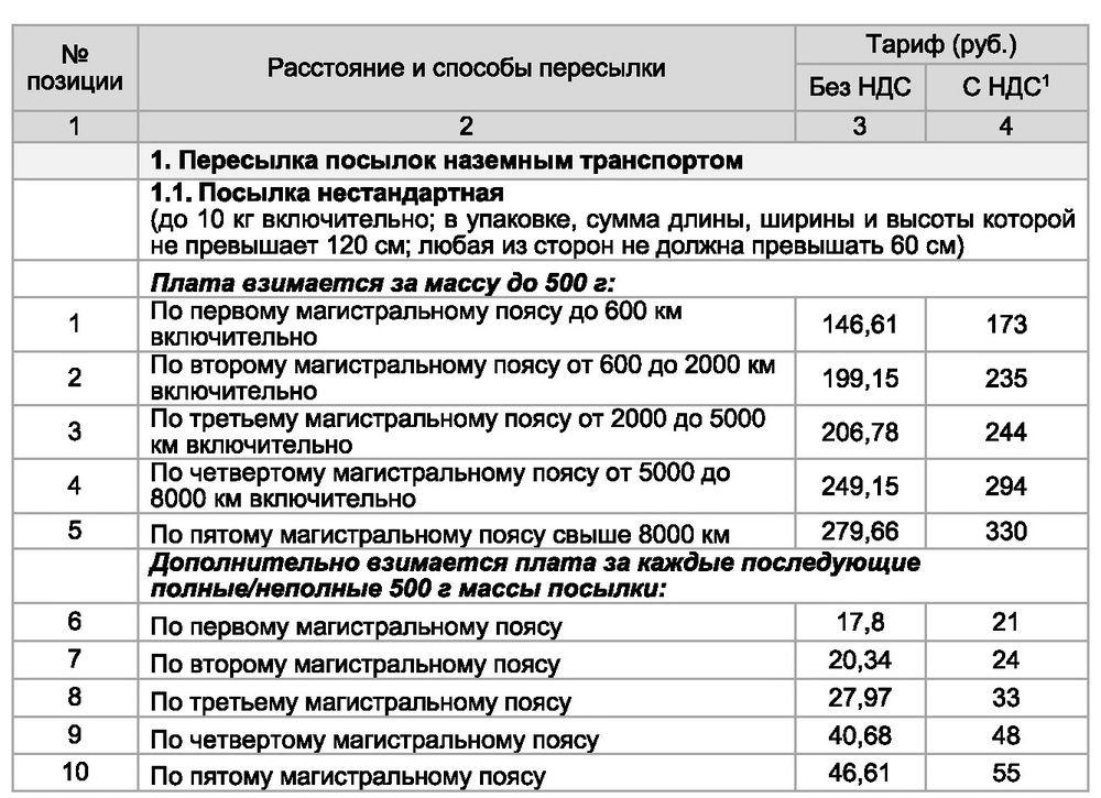 Открытки почта россии тарифы