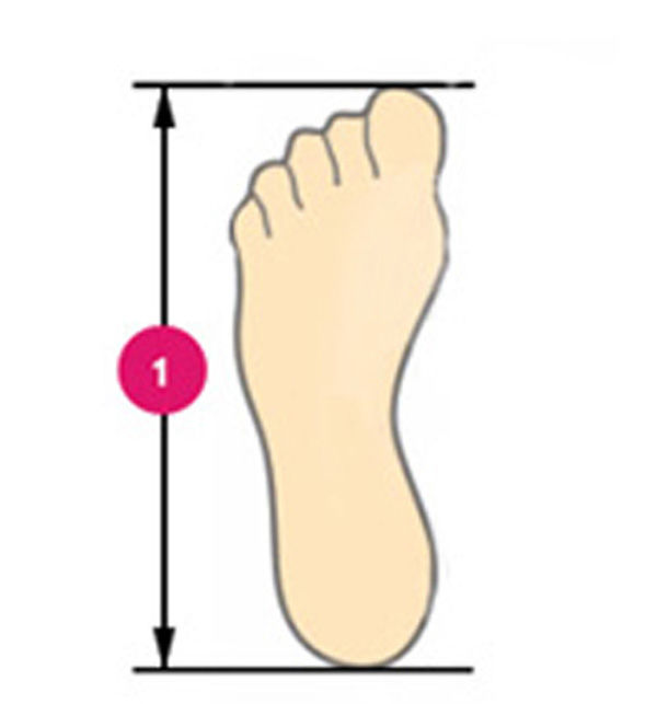 обувь, снятие мерок