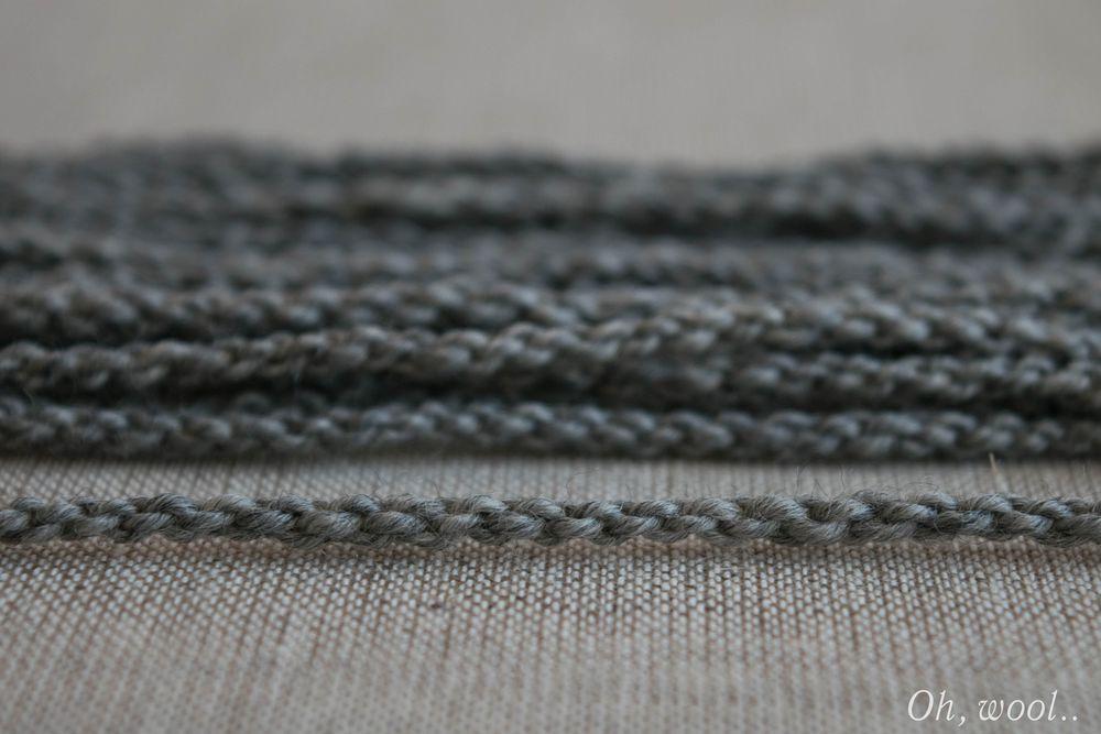 прядение шерсти, волокна