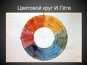 Теория цвета Гёте. Ярмарка Мастеров - ручная работа, handmade.