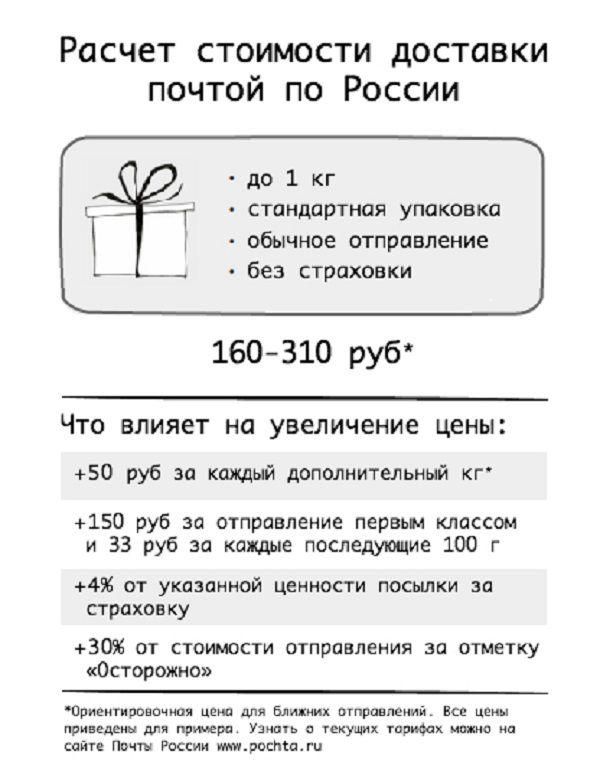почта, почта россии, отправка заказов, отправка посылок, отправка почтой, отправка