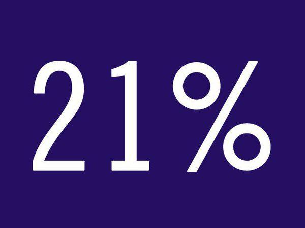 Скидка 21 % на все готовые работы магазина - только сегодня! | Ярмарка Мастеров - ручная работа, handmade