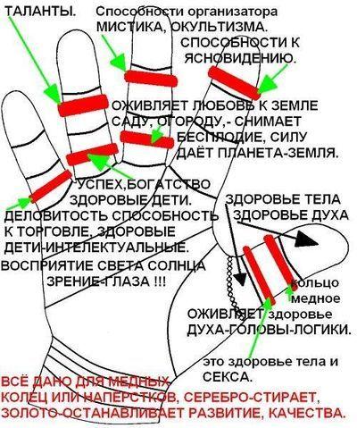 метафизика, эзотерика, камни, кольца, медные кольца, влияние камней, выбрать украшения, выбор колец, влияние металлов, кольца на пальцы, властелин колец, медь, медные перстни, медное кольцо, выбрать кольцо, золото, серебро, украшения, значение камней, литотерапия