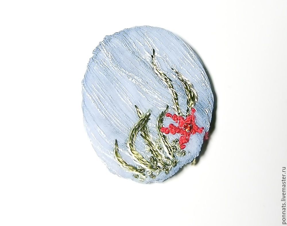 Modeling Textile Earrings with Embroidery, фото № 19