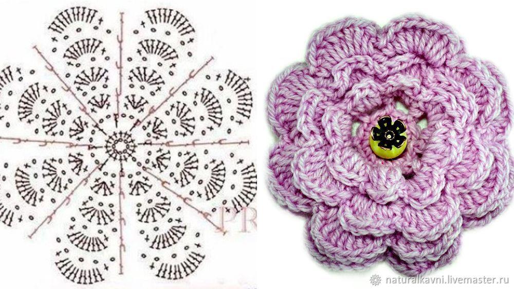 цветок крючком, как связать цветок