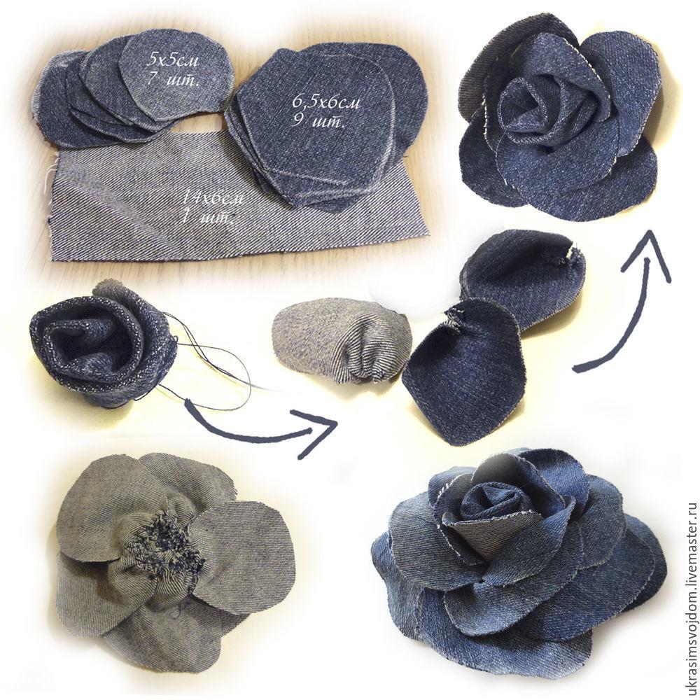 делаем джинсовую розу