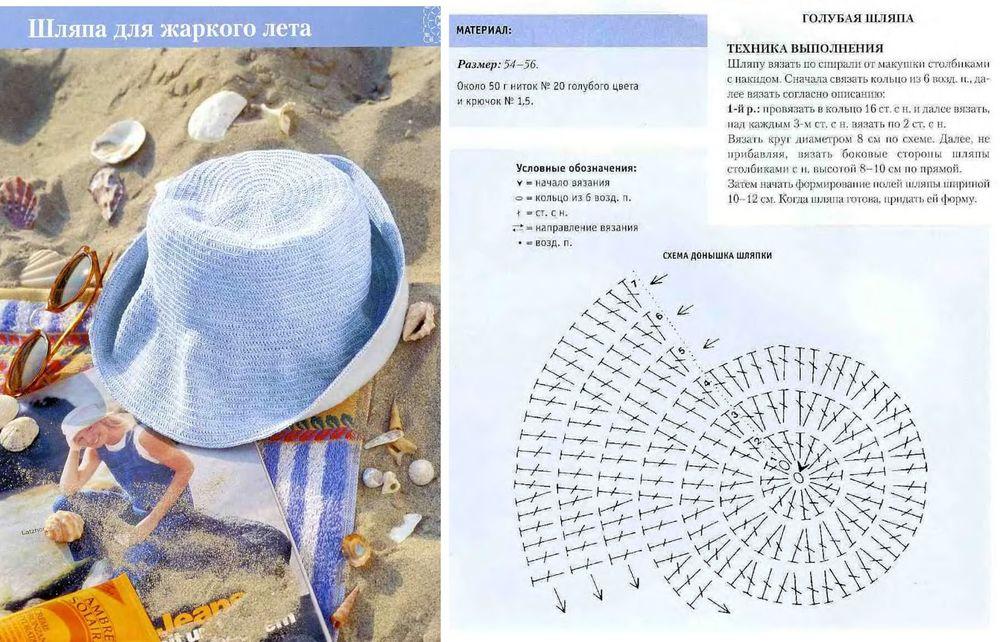 узор шляпы
