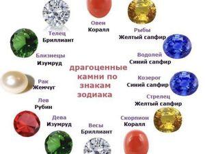 Камни по знакам зодиака и их свойства.. Ярмарка Мастеров - ручная работа, handmade.