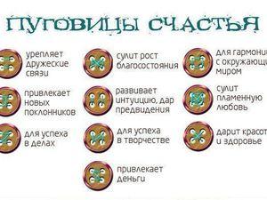 Пришиваем пуговички правильно (друзьям)   Ярмарка Мастеров - ручная работа, handmade