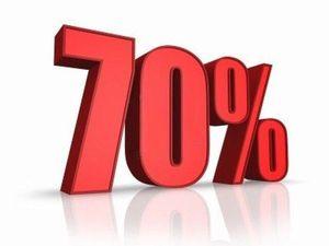 Огромные скидки к Big Sale - 70 %!!!   Ярмарка Мастеров - ручная работа, handmade