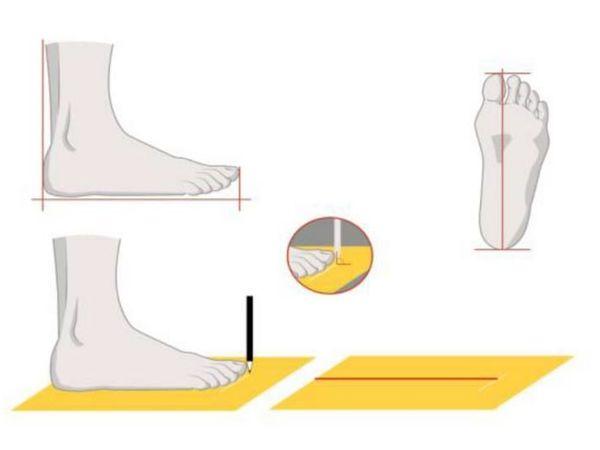 Нужные мерки для создания идеальной обуви | Ярмарка Мастеров - ручная работа, handmade