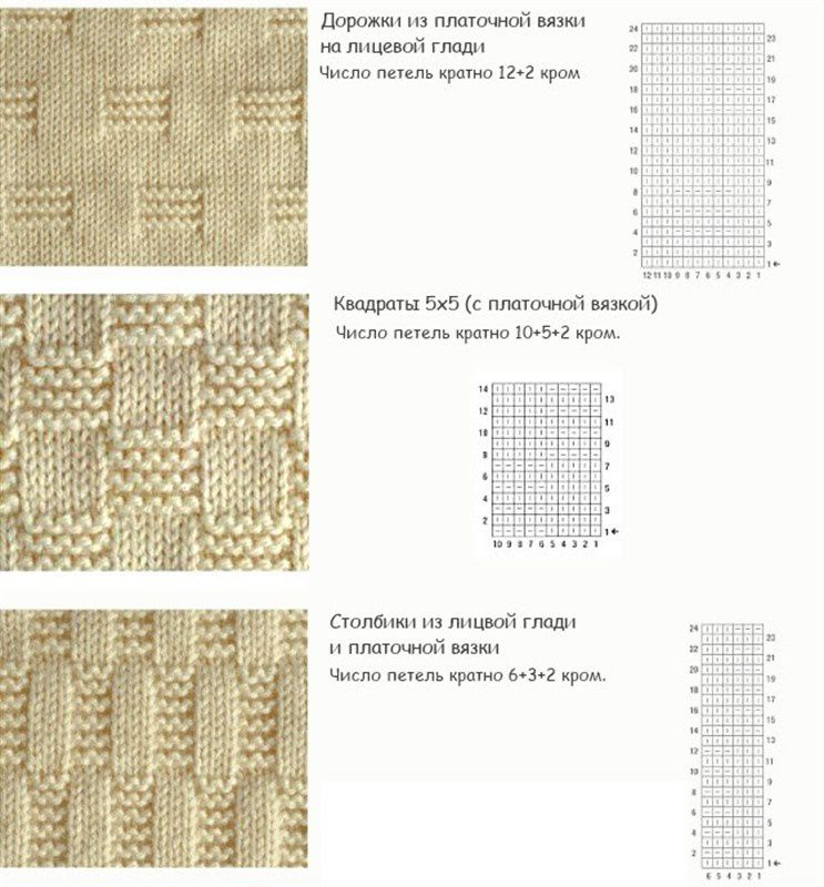 Вязание спицами. схемы и