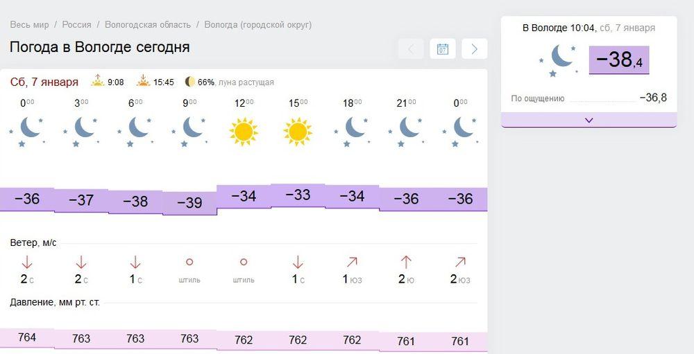 погода в сладково на месяц Высоцкая откровенно