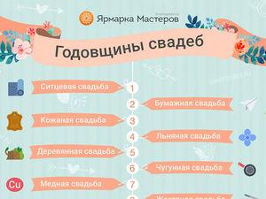 Как называются годовщины свадьбы: инфографика от Ярмарки Мастеров. Ярмарка Мастеров - ручная работа, handmade.