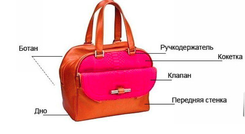 d1f96f0ac90e сумки, пошив сумок, фурнитура для сумок, фермуар, пукля, горт, кедер