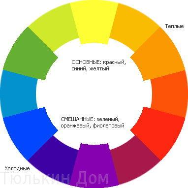 цвета в интерьере