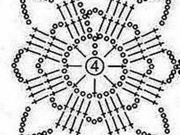 Учимся вязать крючком. Урок 15. Вязание ажурного квадрата   Ярмарка Мастеров - ручная работа, handmade