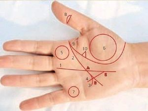 Треугольник денег и знаки богатства на ладони. Ярмарка Мастеров - ручная работа, handmade.
