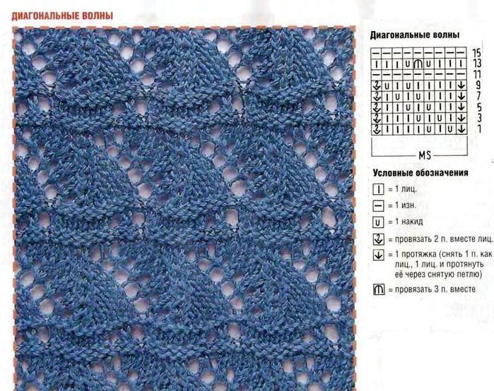 узоря для вязания