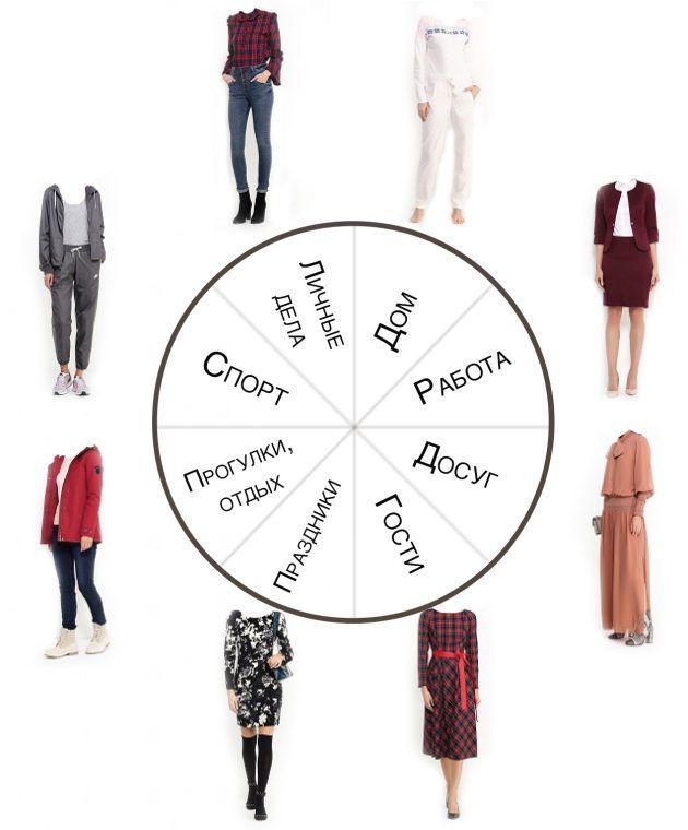 гардероб, одежда, стиль, мой гардероб, мой стиль