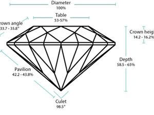 Идеальные пропорции бриллианта. Ярмарка Мастеров - ручная работа, handmade.