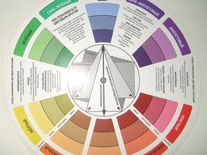 Как пользоваться цветовым кругом? | Ярмарка Мастеров - ручная работа, handmade