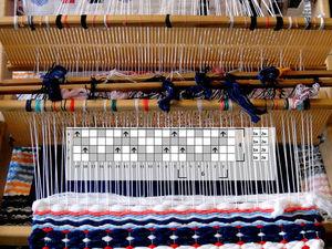 Применение нитченок для корректировки зева на настольном ткацком станке с двумя бёрдышками. Ярмарка Мастеров - ручная работа, handmade.