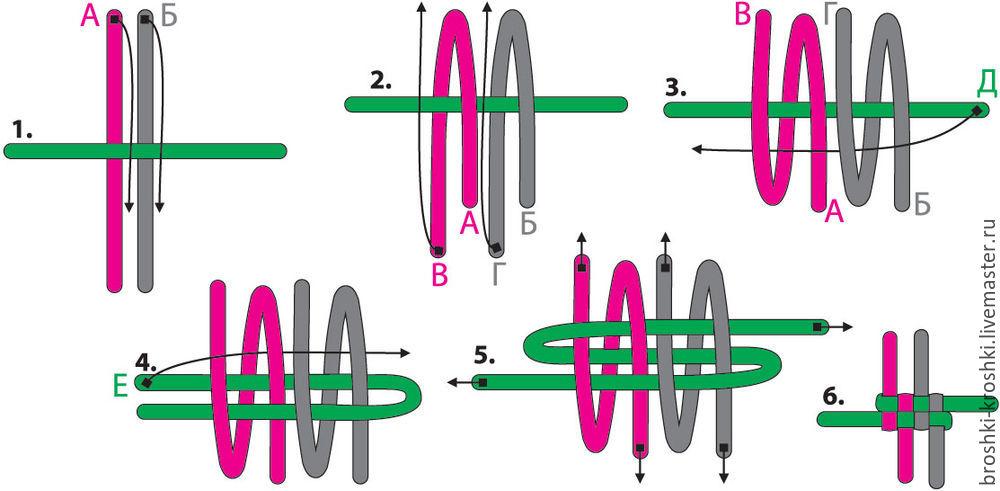 плетение скубиду
