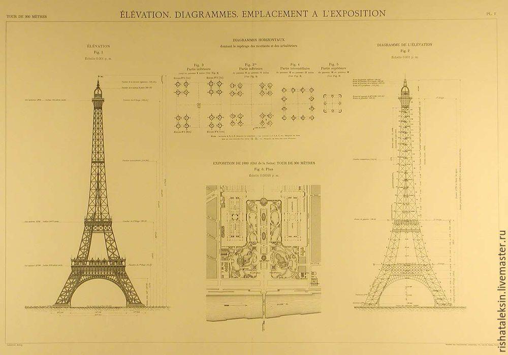 Схема постройка эйфелеву башню