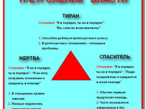 Треугольник Карпмана- Треугольник Судьбы.Must read.) | Ярмарка Мастеров - ручная работа, handmade