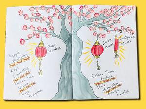 Вспомнить все: оформляем дневник красочными фонариками. Ярмарка Мастеров - ручная работа, handmade.