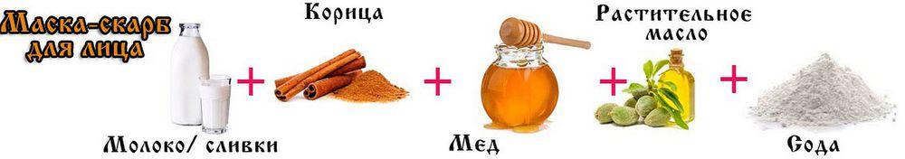 косметический рецепт, натуральные продукты, маска-скраб, молоко, сода, корица, растительное масло, мед