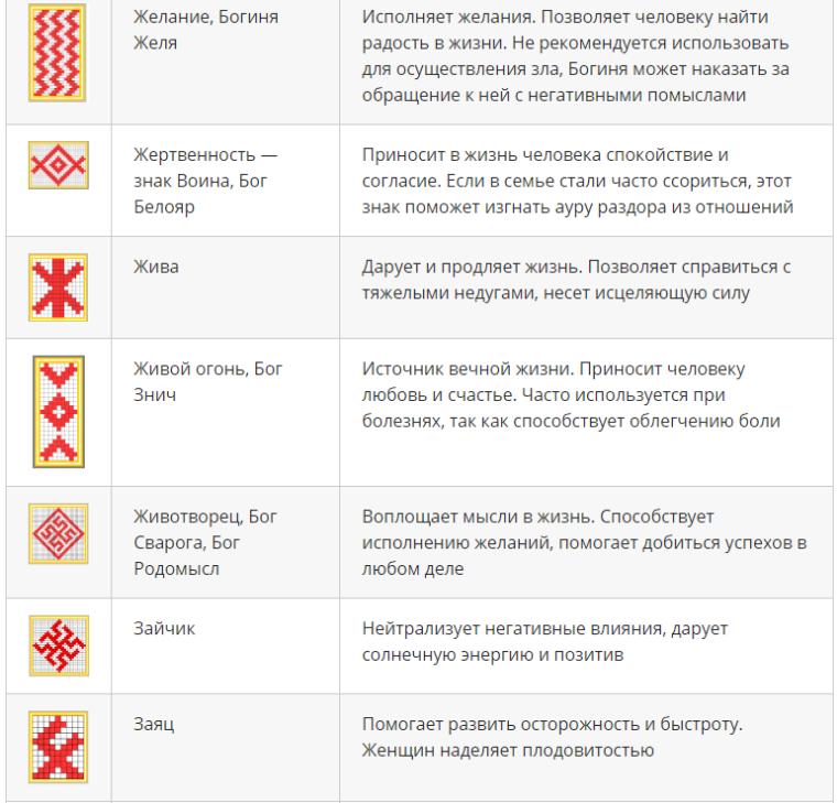 отличии карандашных славянские символы и их значение фото достижения