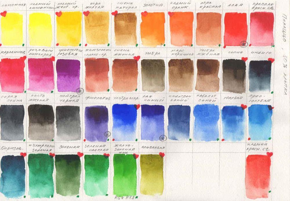 цветометрия, названия красок