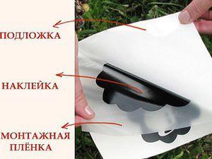 Инструкции (важно к прочтению) | Ярмарка Мастеров - ручная работа, handmade