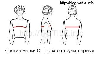 мерки, женская одежда