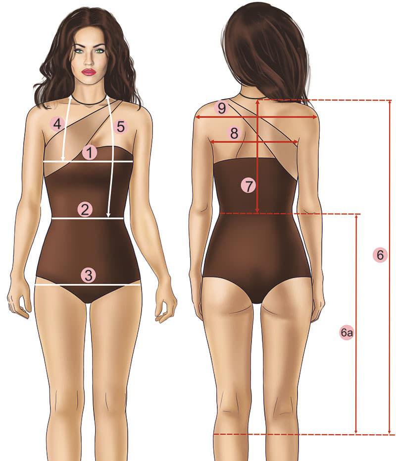 мерки, одежда, пошив, как снять мерки, платье, рубашка, стиль, мода