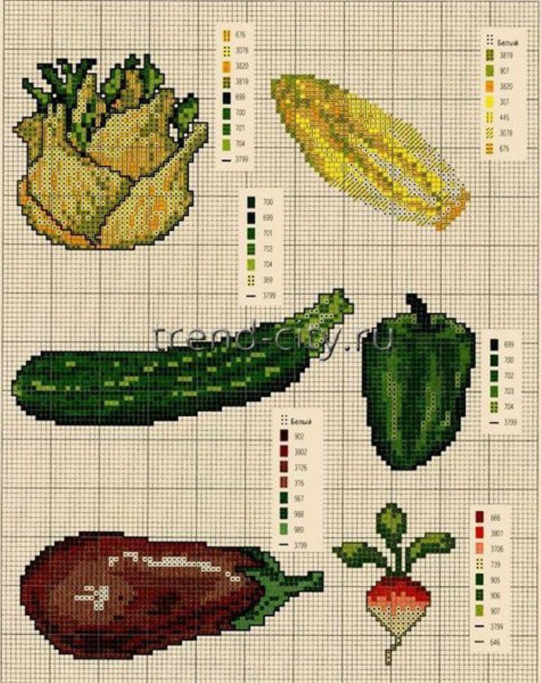 Вышивки крестиком схемы картинки для кухни