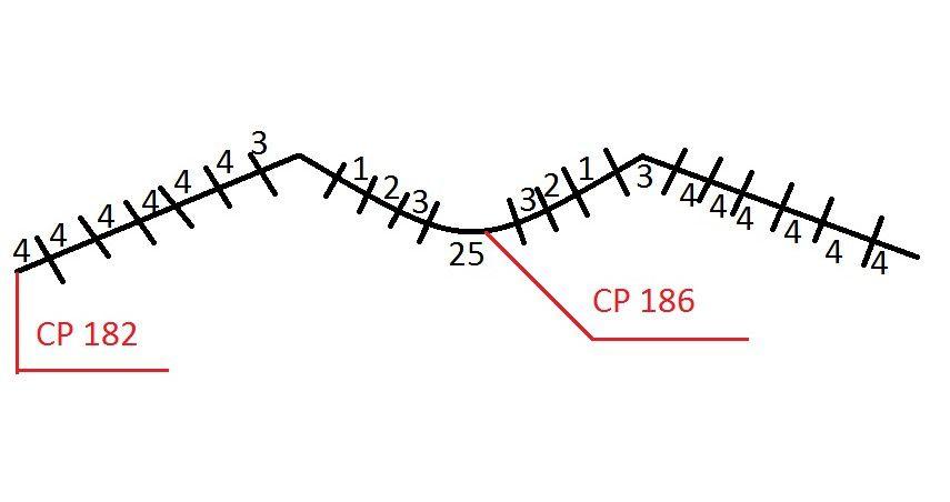 описание вязания, схемы спицами, простая безрукавка