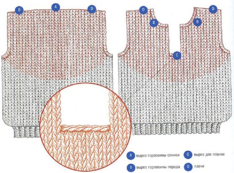 Вязание горловины на застежке